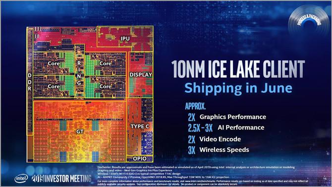 Intel szykuje się na proces 7 nm, poznaliśmy nowy harmonogram [2]