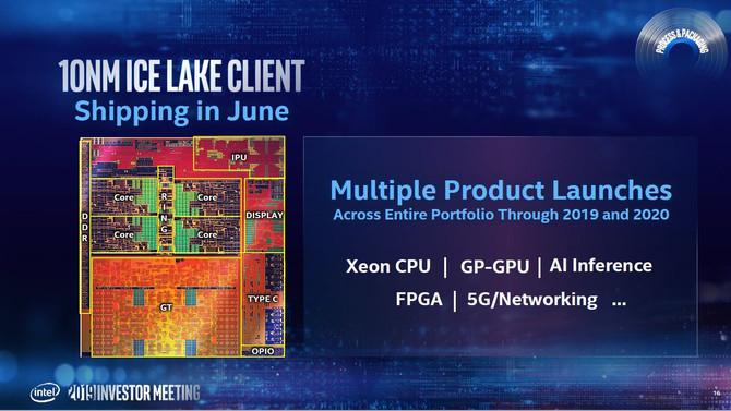 Intel szykuje się na proces 7 nm, poznaliśmy nowy harmonogram [3]
