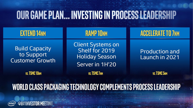Intel szykuje się na proces 7 nm, poznaliśmy nowy harmonogram [4]