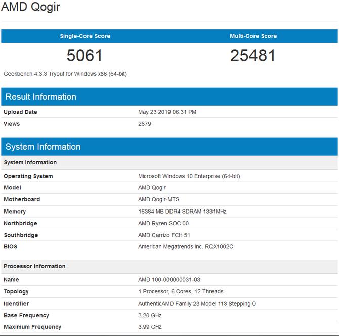 AMD Ryzen 3 3300 wydajniejszy od droższego układu Ryzen 7 2700X [3]