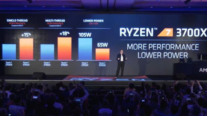 AMD Ryzen 9 3900X oficjalnie - 12 rdzeni i 24 wątki w cenie 499 USD [6]