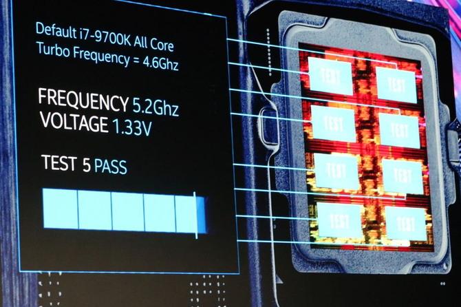 Intel Performance Maximizer do auto OC zapowiedziany [1]