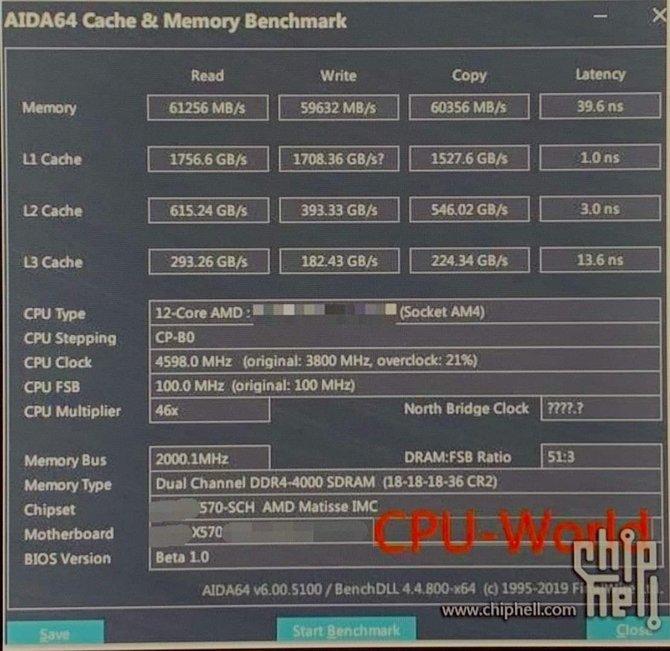 AMD Ryzen 3000 - podkręcanie i... model specjalny na rok 2020? [3]