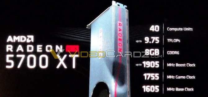 AMD Radeon RX 5700 XT vs GeForce RTX 2070 - wyniki w grach [1]