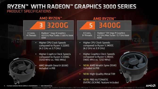 AMD Ryzen 3 3200G i Ryzen 5 3400G - znamy specyfikację i ceny APU [2]