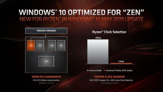 Windows 10 May 2019 Update zwiększa wydajność AMD Ryzen [1]