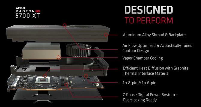 AMD Radeon RX 5700 (XT) - autorskie wersje dopiero w sierpniu [3]