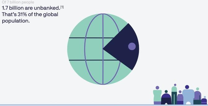 Libra: w  2020 roku Facebook rusza do walki o portfele klientów [2]