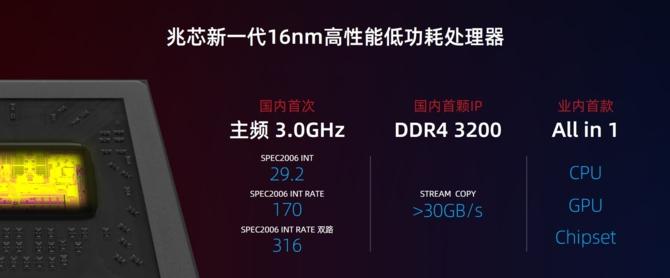 Pierwszy chiński procesor od Zhaoxin na poziomie i5 7400 [3]