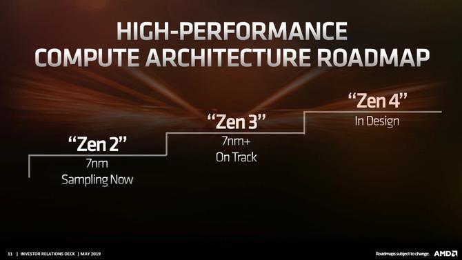 Procesory AMD Zen 3 Milan bez obsługi pamięci DDR5 [2]
