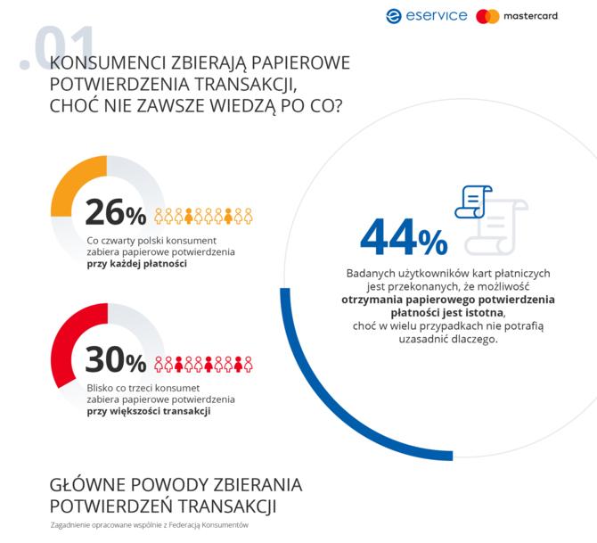 LitePOS, czyli terminal płatniczy w telefonie. Testowany w Polsce [3]