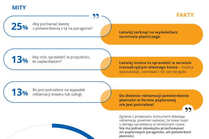 LitePOS, czyli terminal płatniczy w telefonie. Testowany w Polsce [4]