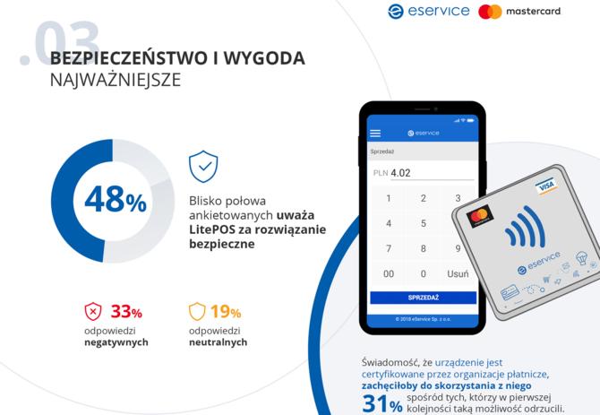 LitePOS, czyli terminal płatniczy w telefonie. Testowany w Polsce [6]