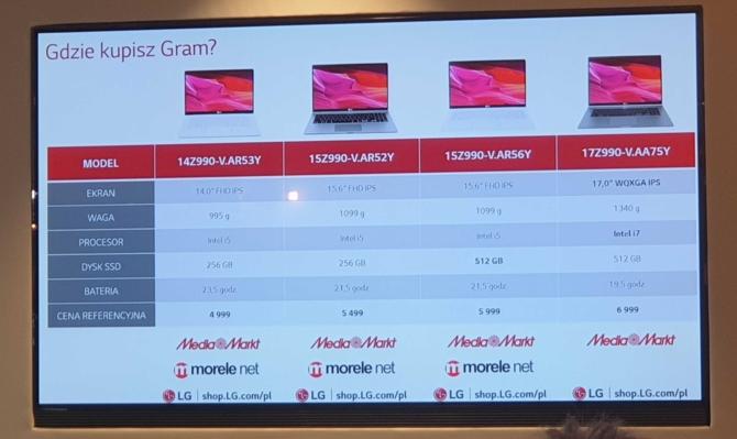 Nowe ultrabooki LG Gram debiutują w Polsce - poznaliśmy ceny [4]