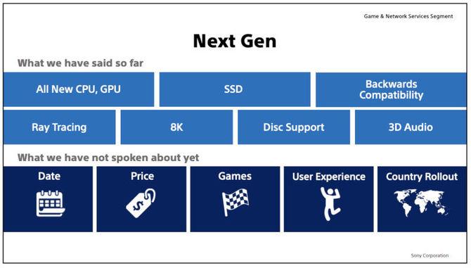 Sony PlayStation 5 - nowe informacje o specyfikacji konsoli [2]