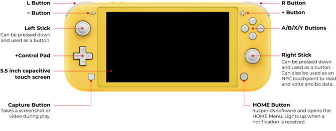 Oficjalna zapowiedź Nintendo Switch Lite. Znamy ceny i datę premiery  [2]