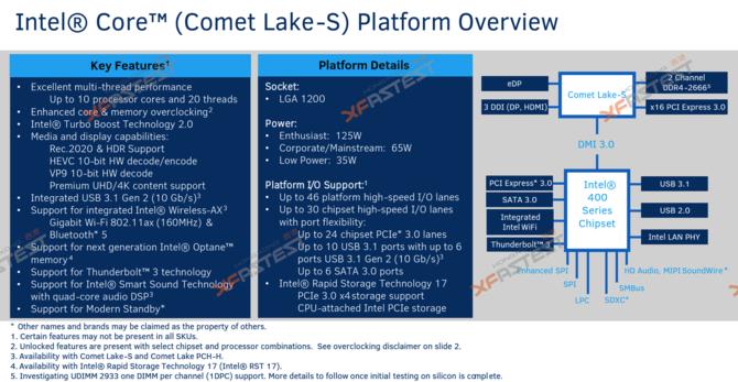 Plotka: Intel Comet Lake-S będzie korzystać z gniazda LGA 1200  [3]