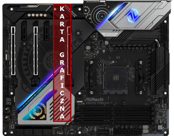 ASRock ma problem z przegrzewającymi się chipsetami X570  [2]