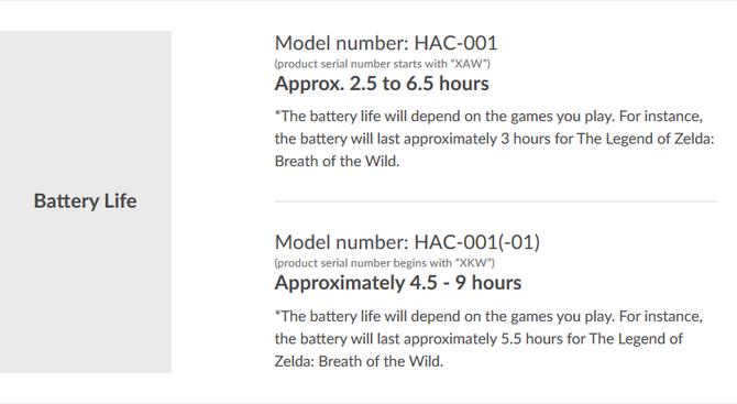 Nintendo Switch - Nowa wersja  będzie pracować dłużej na baterii [1]