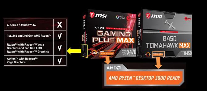 MSI prezentuje płyty główne z serii Max dla chipów AMD Ryzen [2]