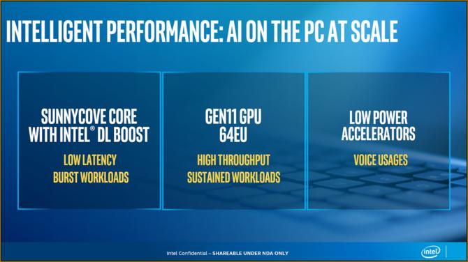 Intel Ice Lake - oficjalna prezentacja 10 nm mobilnych procesorów  [5]