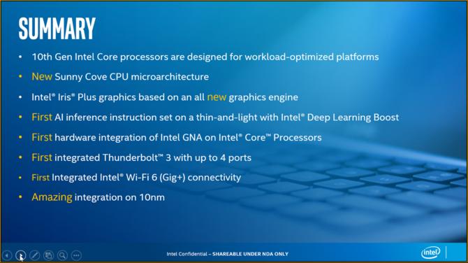 Intel Ice Lake - oficjalna prezentacja 10 nm mobilnych procesorów  [7]