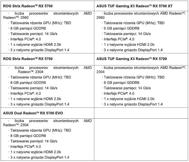ASUS Radeon RX 5700 XT i RX 5700 - Niereferencyjne wersje Navi [1]