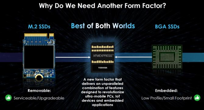 Toshiba prezentuje nowy standard SSD NVMe wielkości karty SIM  [3]