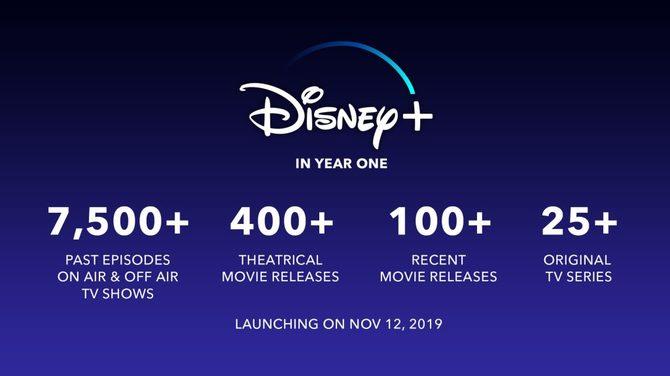 Disney uważa, że dzielenie się kontem VOD jest równe piractwu [2]