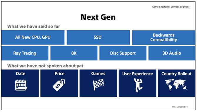 Układ graficzny Navi w PlayStation 5 na poziomie GeForce RTX 2080 [4]