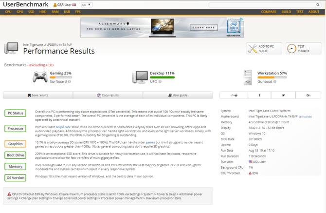 Intel Tiger Lake-U z mocą jednego wątku na poziomie i9-9980HK [2]