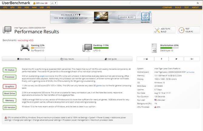 Intel Tiger Lake-U z mocą jednego wątku na poziomie i9-9980HK [4]