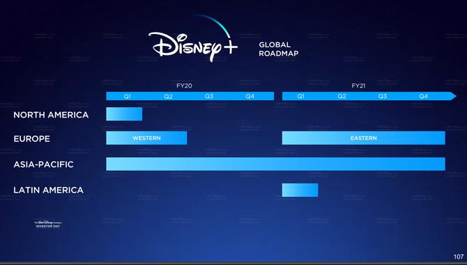 Premiera VOD Disney+, ceny abonamentu i inne szczegóły  [3]