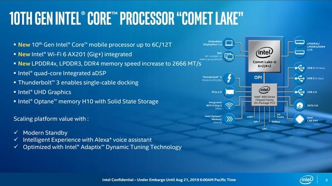 Intel Comet Lake - oficjalna zapowiedź niskonapięciowych układów [3]