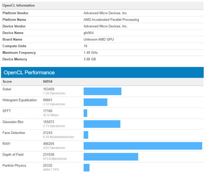 AMD Vega 12 w odświeżonej wersji pojawiła się w GeekBench [2]