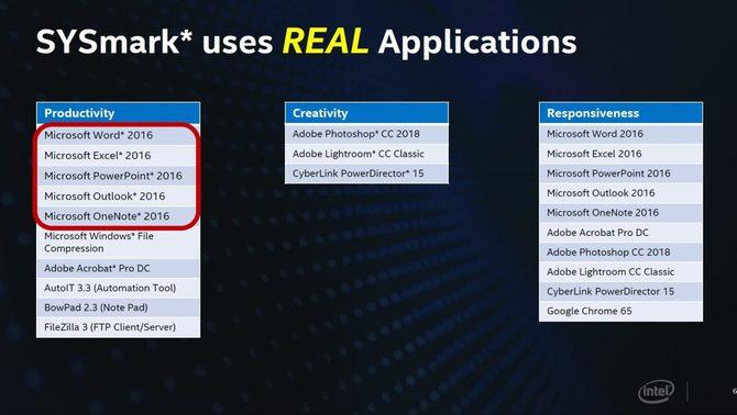 Intel stara się przekonać ludzi, że procesory Core są lepsze od Ryzen [6]