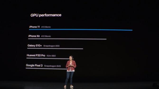 Apple iPhone 11 - taniej niż poprzednio, wydajniej niż kiedykolwiek [1]