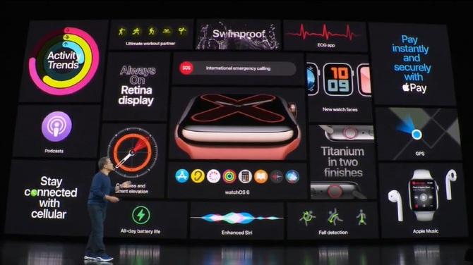 Apple Watch 5 - jeszcze większy nacisk na zdrowie i bezpieczeństwo [3]