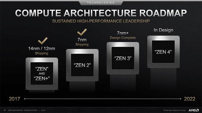 AMD ujawnia harmonogram premier procesorów i kart graficznych [2]
