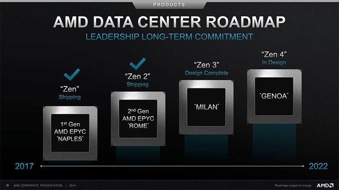 AMD ujawnia harmonogram premier procesorów i kart graficznych [3]