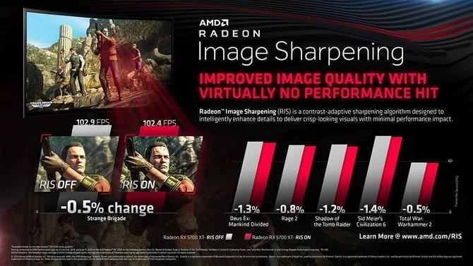 Radeon Image Sharpening trafia do kart AMD Radeon RX 400/500 [2]