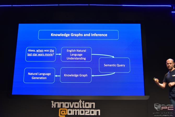Konferencja Innovation@Amazon 2019 w Gdańsku. Co widzieliśmy? [37]