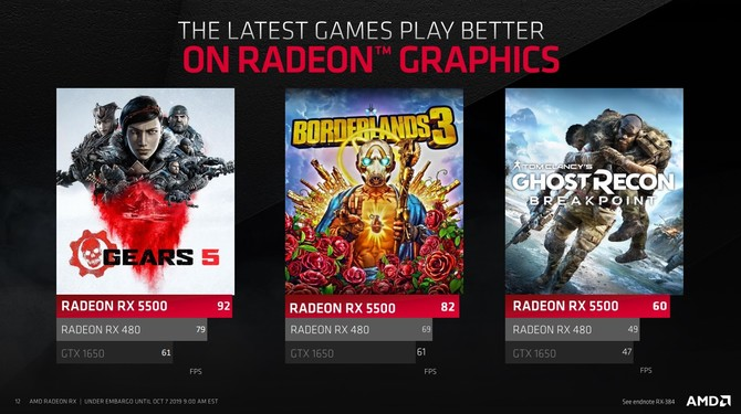 AMD Radeon RX 5500 i RX 5500M - Oficjalna zapowiedź nowych kart [6]