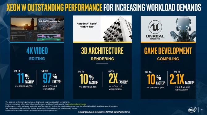Intel Glacier Falls - Specyfikacja i premiera procesorów Intel Xeon-W [5]
