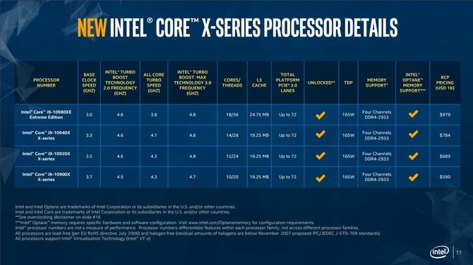 Intel Glacier Falls - Specyfikacja i premiera procesorów Intel Xeon-W [9]