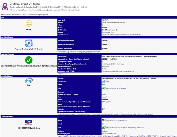 Intel Core i5 z obsługą Hyper Threadingu odkryty w SiSoft Sandra [2]