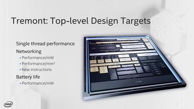 Intel Tremont - nowa architektura dla procesorów Atom [2]