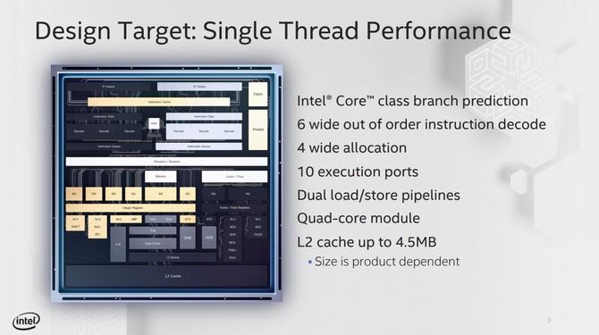 Intel Tremont - nowa architektura dla procesorów Atom [3]