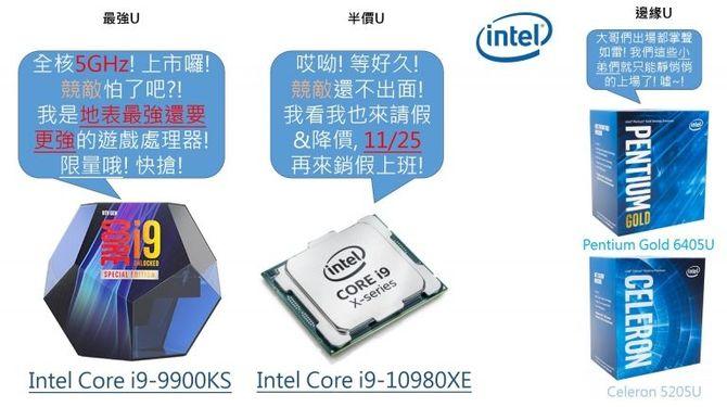 Intel opóźnia premierę procesorów z rodziny Cascade Lake-X [2]