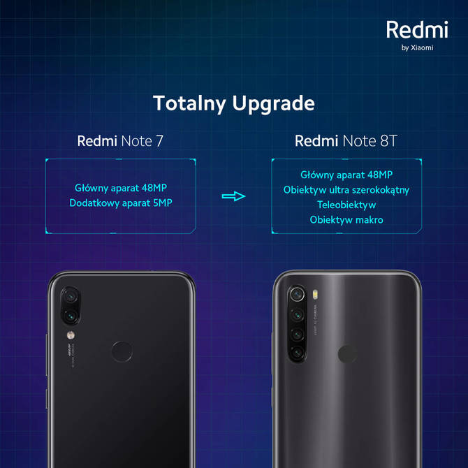 Xiaomi Mi Note 10 i Redmi Note 8T - premiera smartfonów [3]
